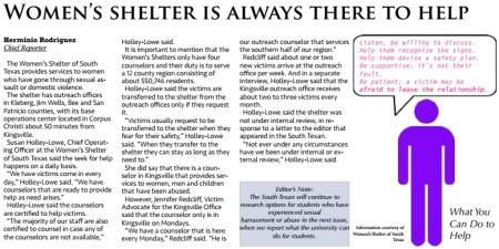 Womens Shelter